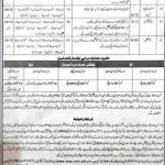 Excise Taxation and Anti Narcotics Department Balochistan Jobs CTSP Application Form