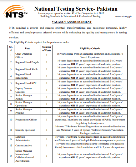 National Testing Service NTS Latest Jobs Application Form