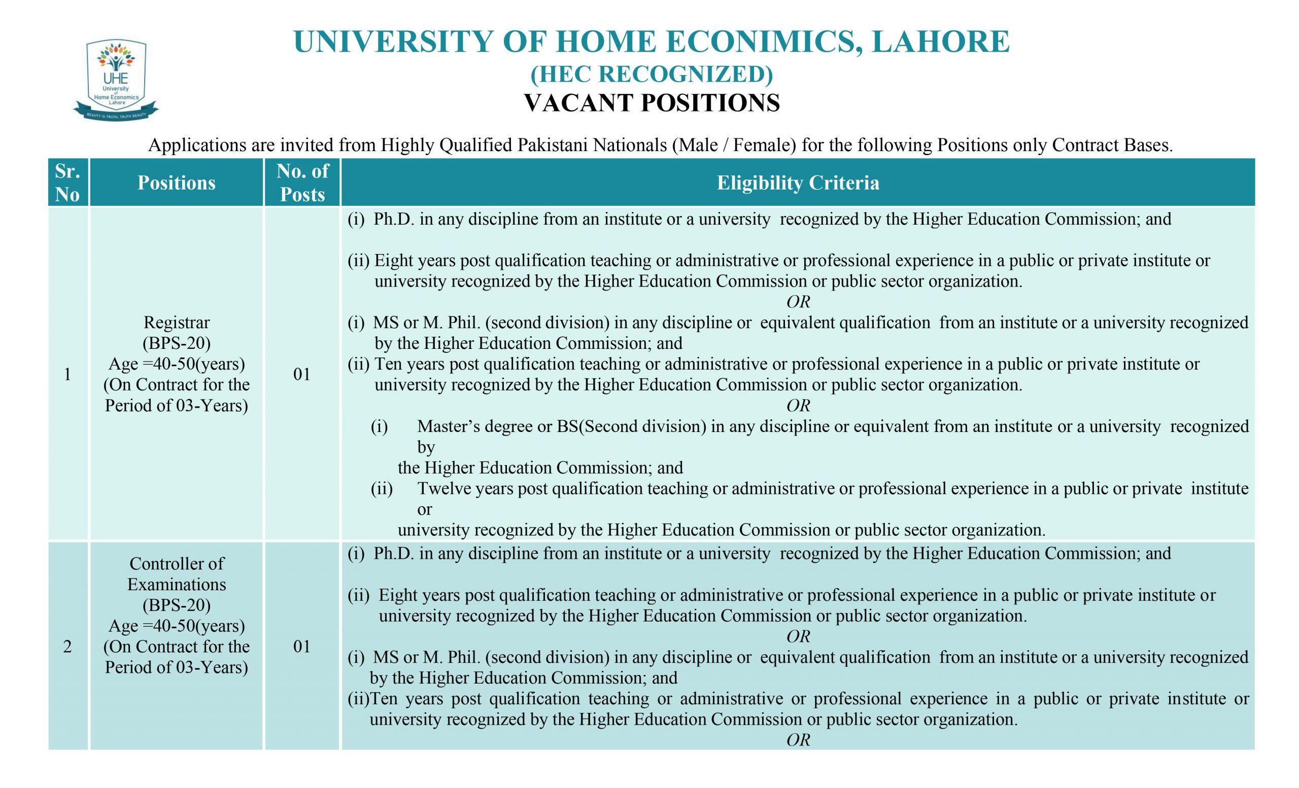 University Of Home Economics UHE Jobs Last Date 1
